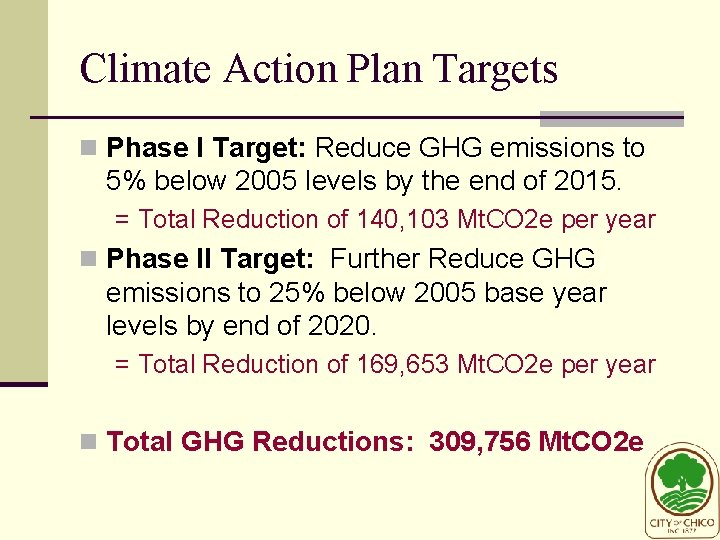 Climate Action Plan Targets n Phase I Target: Reduce GHG emissions to 5% below