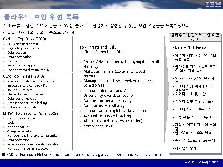 클라우드 보안 위협 목록 Gartner를 포함한 주요 기관들과 IBM은 클라우드 환경에서 발생할 수 있는