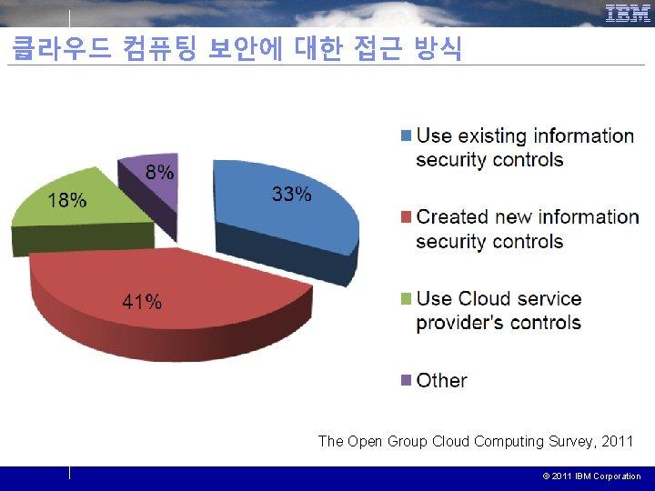 클라우드 컴퓨팅 보안에 대한 접근 방식 The Open Group Cloud Computing Survey, 2011 ©