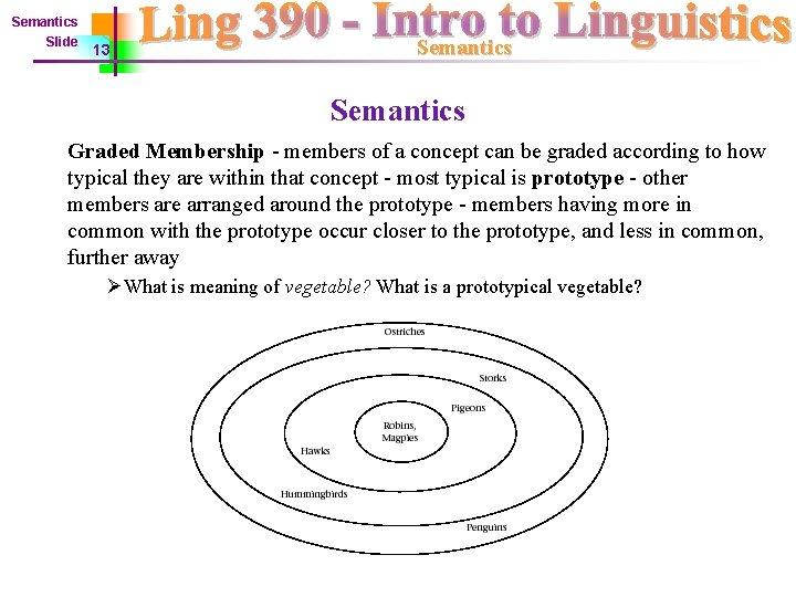 Semantics Slide 13 Semantics Graded Membership - members of a concept can be graded