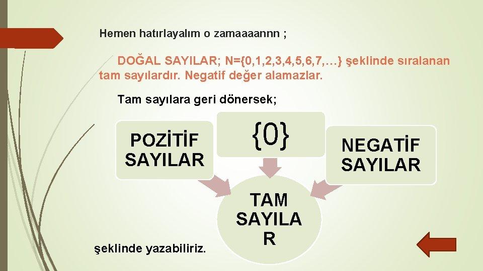 Hemen hatırlayalım o zamaaaannn ; DOĞAL SAYILAR; N={0, 1, 2, 3, 4, 5, 6,