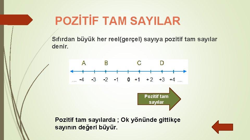 POZİTİF TAM SAYILAR Sıfırdan büyük her reel(gerçel) sayıya pozitif tam sayılar denir. Pozitif tam
