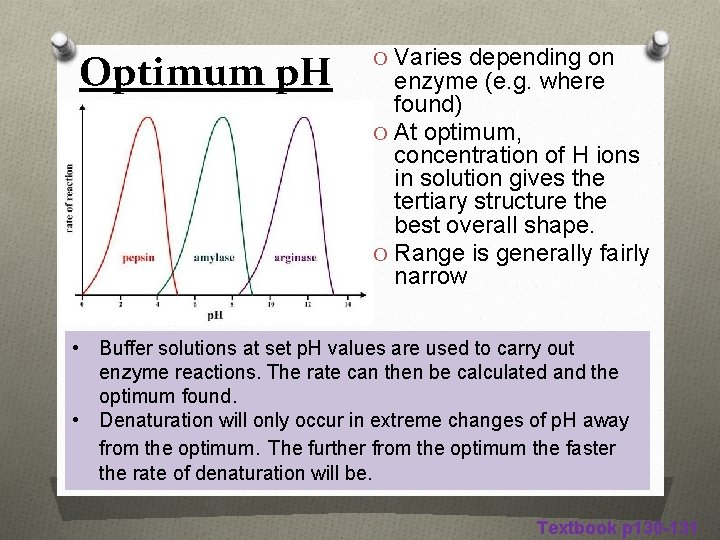 Optimum p. H O Varies depending on enzyme (e. g. where found) O At
