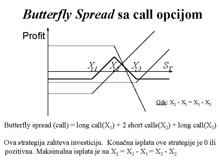 Butterfly Spread sa call opcijom Profit X 1 X 2 X 3 ST Gde: