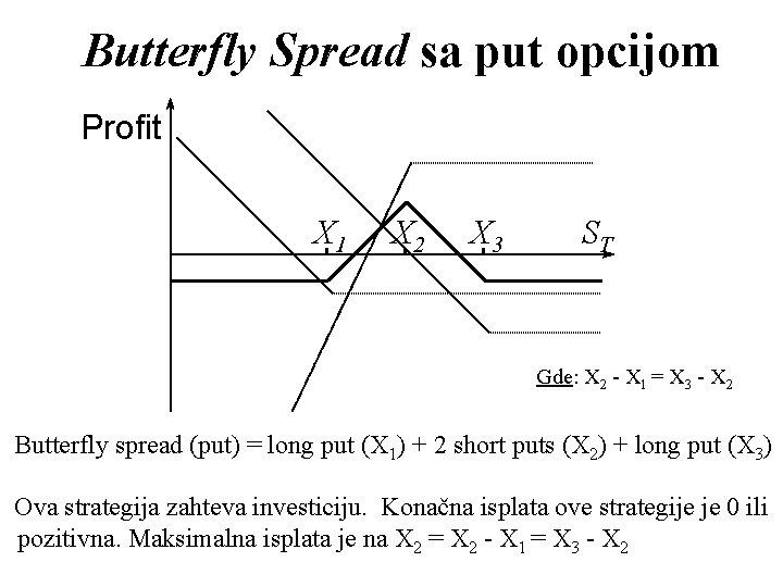 Butterfly Spread sa put opcijom Profit X 1 X 2 X 3 ST Gde: