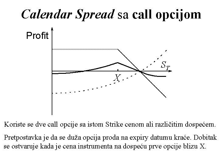 Calendar Spread sa call opcijom Profit ST X Koriste se dve call opcije sa