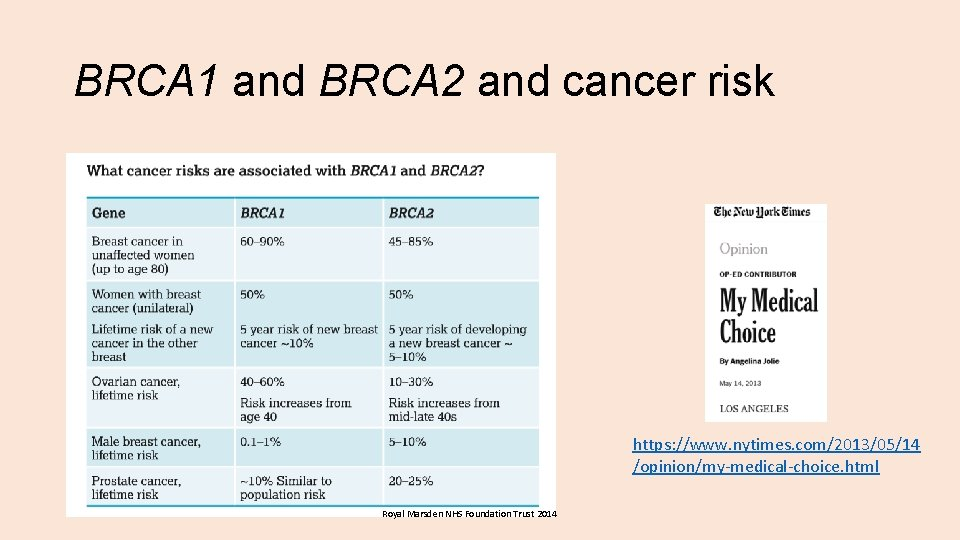 BRCA 1 and BRCA 2 and cancer risk https: //www. nytimes. com/2013/05/14 /opinion/my-medical-choice. html