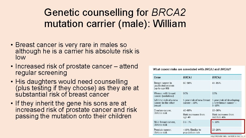 Genetic counselling for BRCA 2 mutation carrier (male): William • Breast cancer is very
