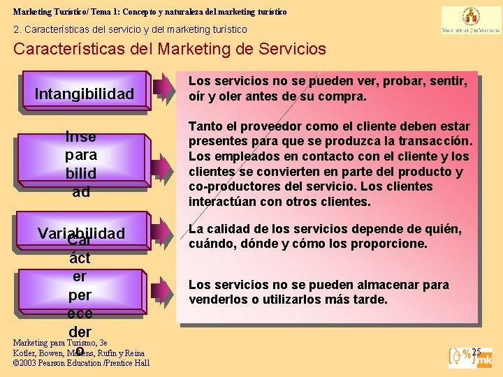 Marketing Turístico/ Tema 1: Concepto y naturaleza del marketing turístico 2. Características del servicio