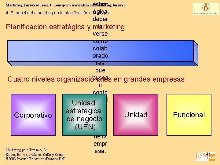 estrat égica 4. El papel del marketing en la planificación estratégica deber ía Planificación