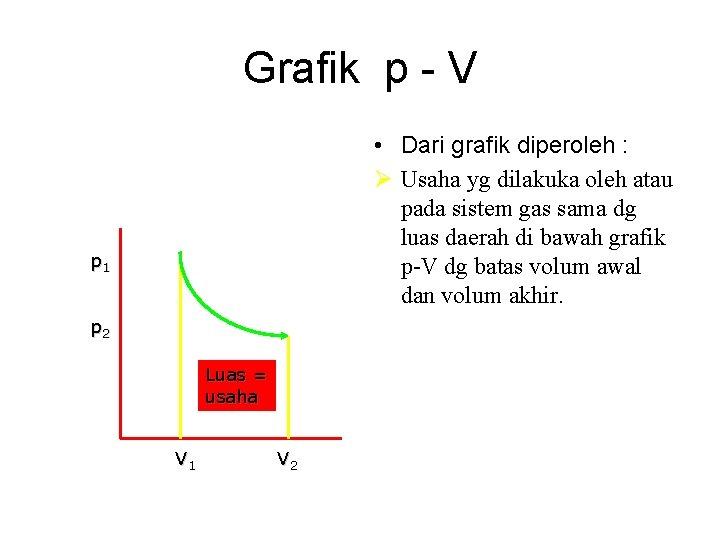 Grafik p - V • Dari grafik diperoleh : Ø Usaha yg dilakuka oleh