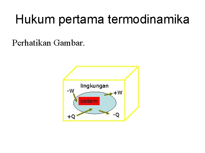 Hukum pertama termodinamika Perhatikan Gambar. -W lingkungan +W sistem +Q -Q