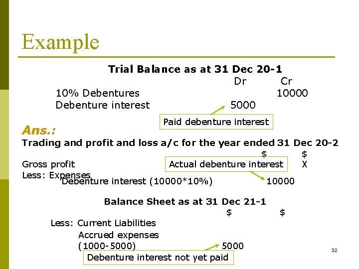 Example Trial Balance as at 31 Dec 20 -1 Dr Cr 10% Debentures 10000