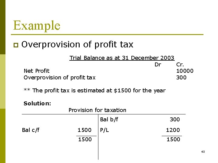 Example p Overprovision of profit tax Trial Balance as at 31 December 2003 Dr
