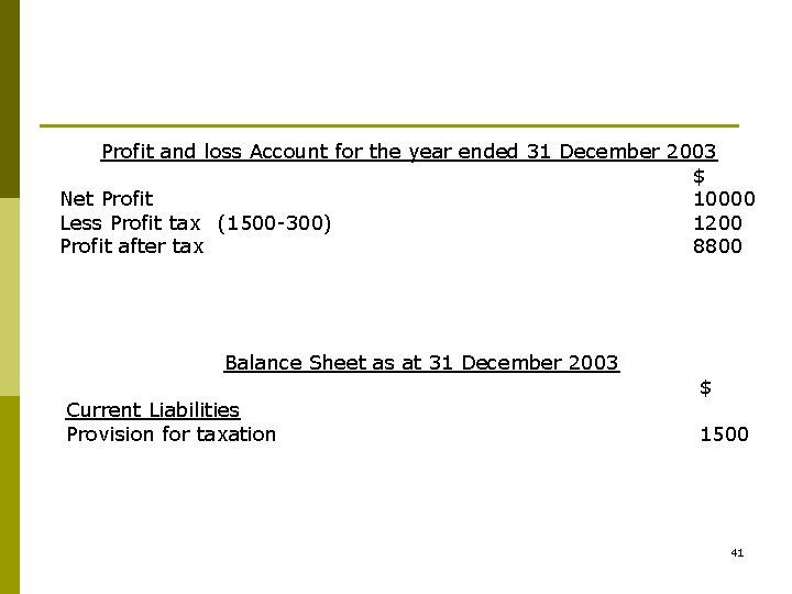 Profit and loss Account for the year ended 31 December 2003 $ Net Profit