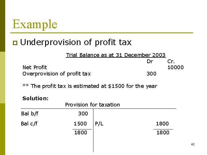 Example p Underprovision of profit tax Trial Balance as at 31 December 2003 Dr