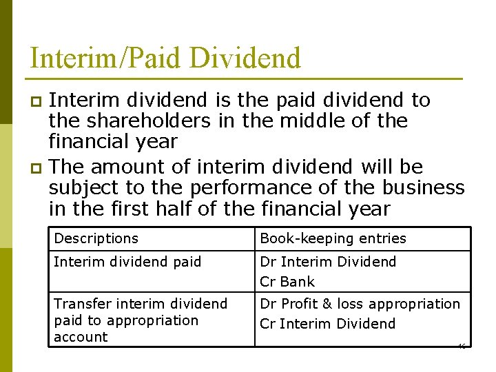 Interim/Paid Dividend Interim dividend is the paid dividend to the shareholders in the middle