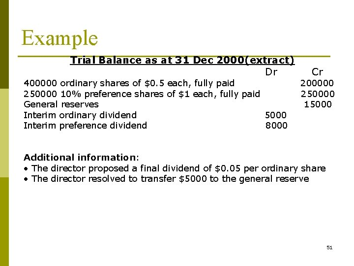Example Trial Balance as at 31 Dec 2000(extract) Dr 400000 ordinary shares of $0.