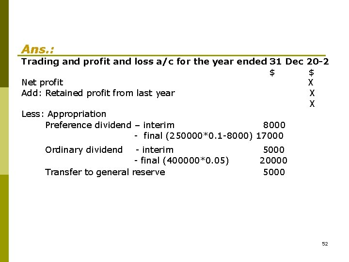 Ans. : Trading and profit and loss a/c for the year ended 31 Dec