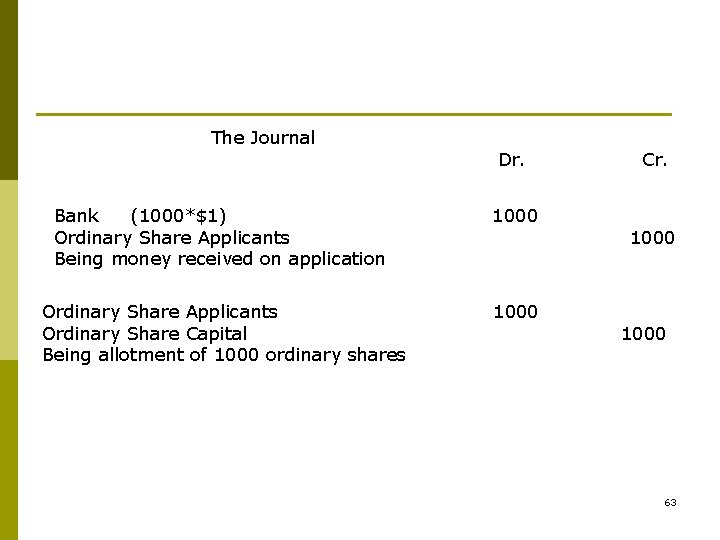 The Journal Dr. Bank (1000*$1) Ordinary Share Applicants Being money received on application 1000