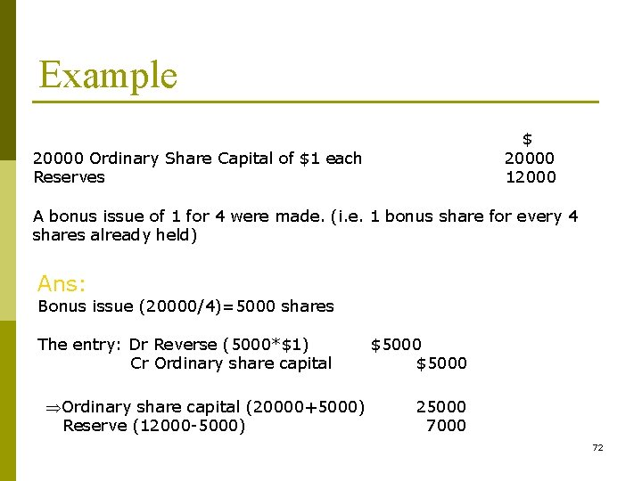 Example $ 20000 120000 Ordinary Share Capital of $1 each Reserves A bonus issue