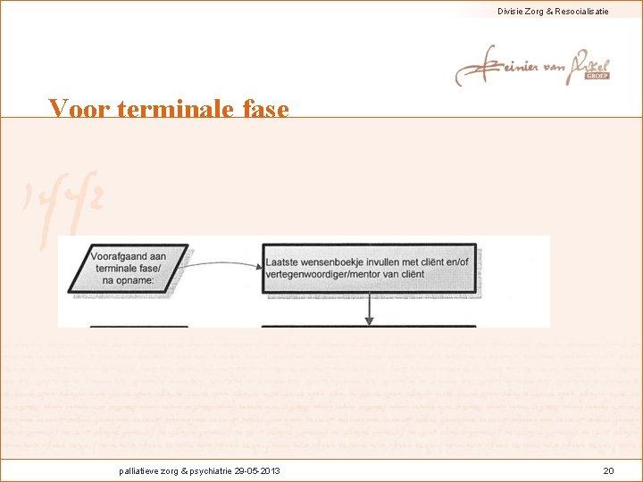 Divisie Zorg & Resocialisatie Voor terminale fase palliatieve zorg & psychiatrie 29 -05 -2013