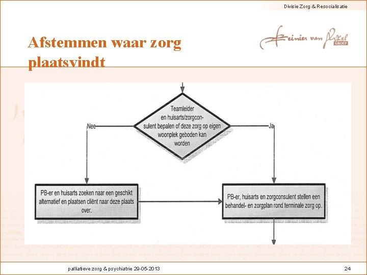 Divisie Zorg & Resocialisatie Afstemmen waar zorg plaatsvindt palliatieve zorg & psychiatrie 29 -05