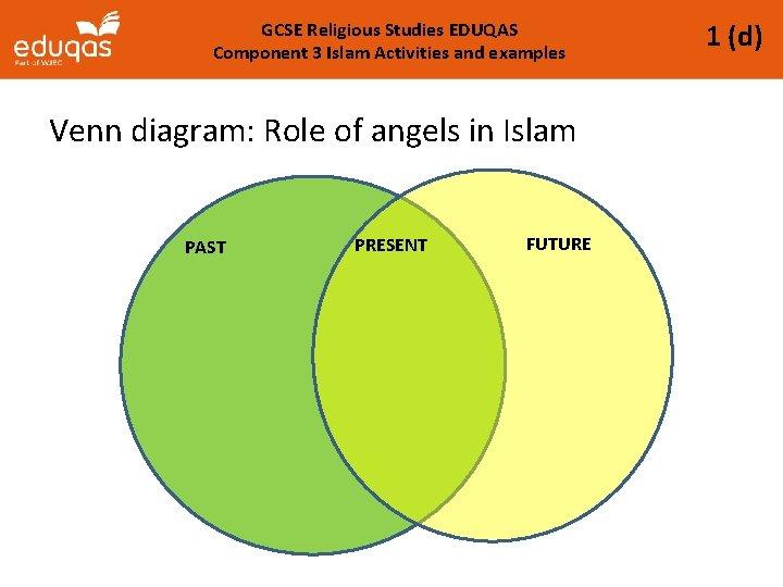 GCSE Religious Studies EDUQAS Component 3 Islam Activities and examples Venn diagram: Role of