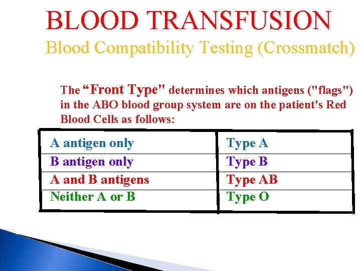"""BLOOD TRANSFUSION Blood Compatibility Testing (Crossmatch) The """"Front Type"""" determines which antigens (""""flags"""") in"""