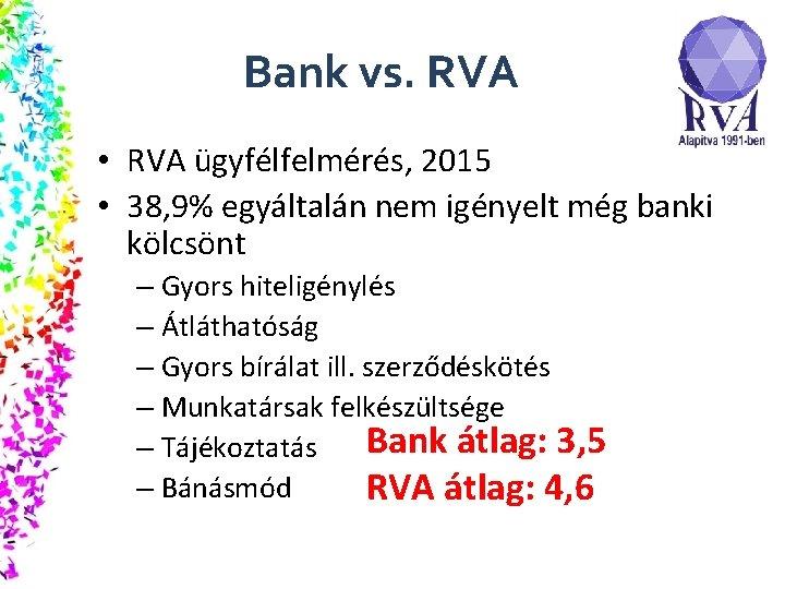 Bank vs. RVA • RVA ügyfélfelmérés, 2015 • 38, 9% egyáltalán nem igényelt még