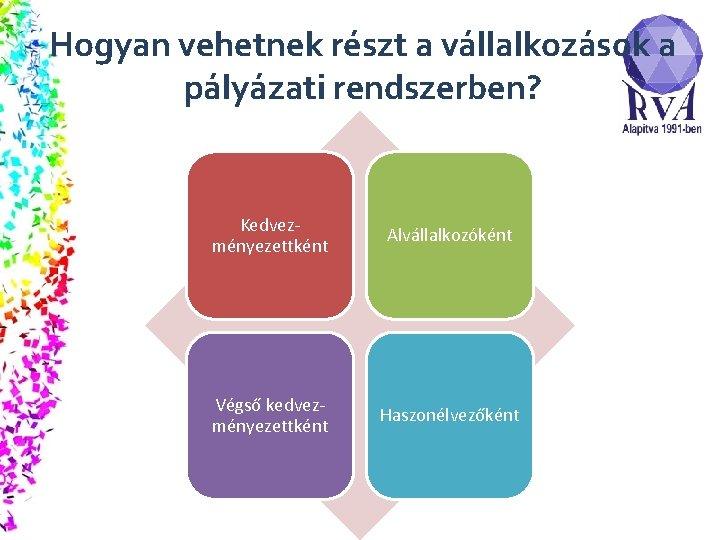 Hogyan vehetnek részt a vállalkozások a pályázati rendszerben? Kedvezményezettként Alvállalkozóként Végső kedvezményezettként Haszonélvezőként