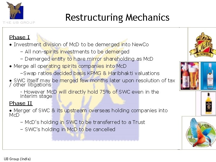 Restructuring Mechanics Phase I • Investment division of Mc. D to be demerged into