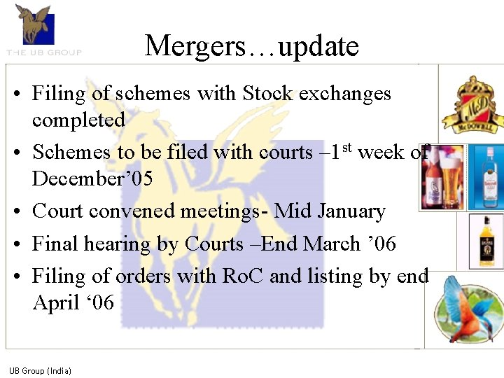 Mergers…update • Filing of schemes with Stock exchanges completed • Schemes to be filed