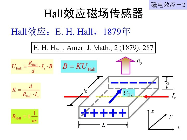 Hall效应磁场传感器 磁电效应-2 Hall效应:E. H. Hall,1879年 E. H. Hall, Amer. J. Math. , 2 (1879),