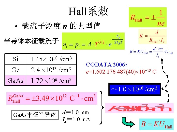 Hall系数 • 载流子浓度 n 的典型值 半导体本征载流子 Si 1. 45 1010 /cm 3 Ge 2.