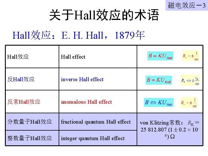 关于Hall效应的术语 磁电效应-3 Hall效应:E. H. Hall,1879年 Hall效应 Hall effect 反Hall效应 inverse Hall effect 反常Hall效应 anomalous
