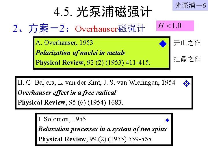光泵浦-6 4. 5. 光泵浦磁强计 2、方案-2:Overhauser磁强计 A. Overhauser, 1953 Polarization of nuclei in metals Physical