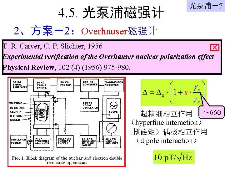 4. 5. 光泵浦磁强计 光泵浦-7 2、方案-2:Overhauser磁强计 T. R. Carver, C. P. Slichter, 1956 Experimental verification