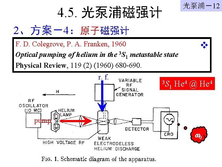 4. 5. 光泵浦磁强计 光泵浦-12 2、方案-4:原子磁强计 F. D. Colegrove, P. A. Franken, 1960 Optical pumping