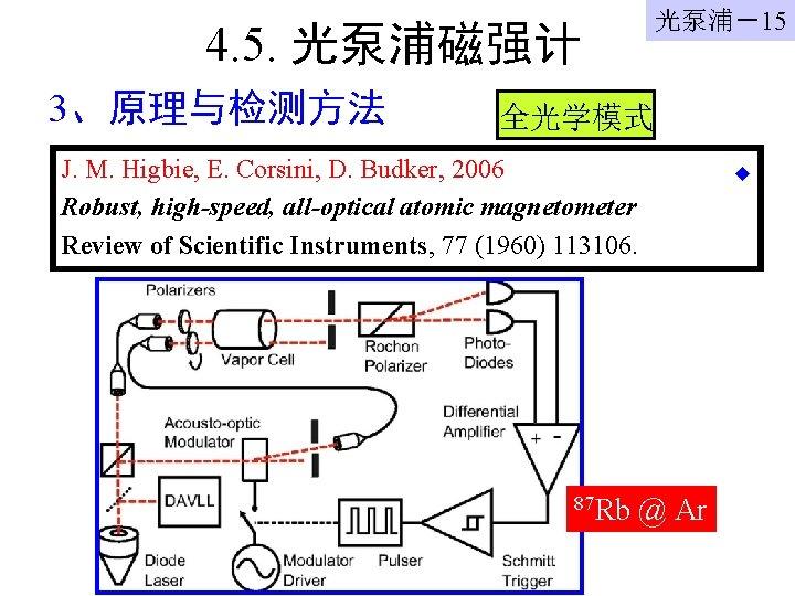 4. 5. 光泵浦磁强计 3、原理与检测方法 光泵浦-15 全光学模式 J. M. Higbie, E. Corsini, D. Budker, 2006