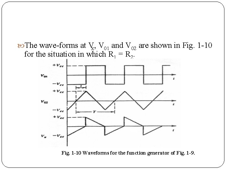 The wave forms at Vx, V 01 and V 02 are shown in