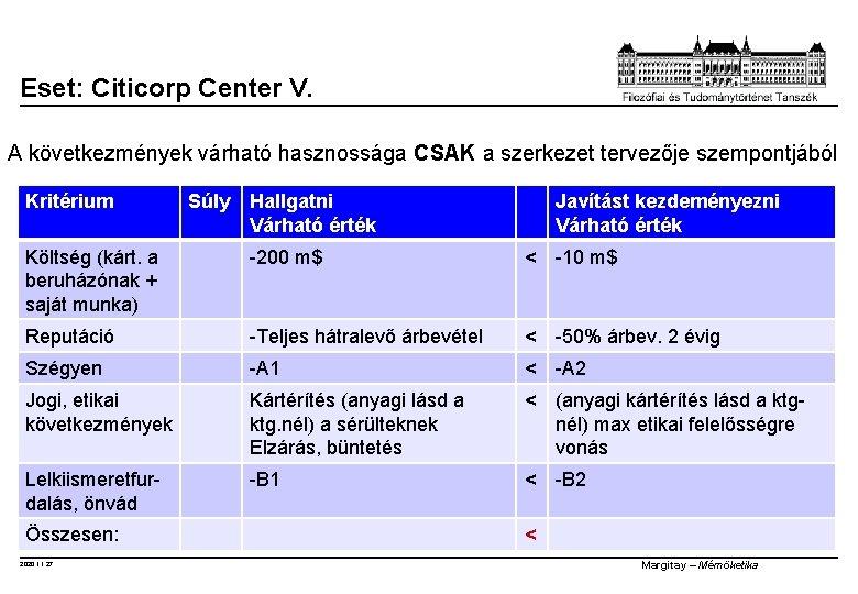 Eset: Citicorp Center V. A következmények várható hasznossága CSAK a szerkezet tervezője szempontjából Kritérium