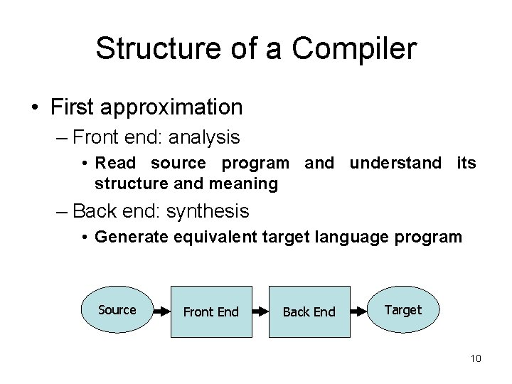 Structure of a Compiler • First approximation – Front end: analysis • Read source