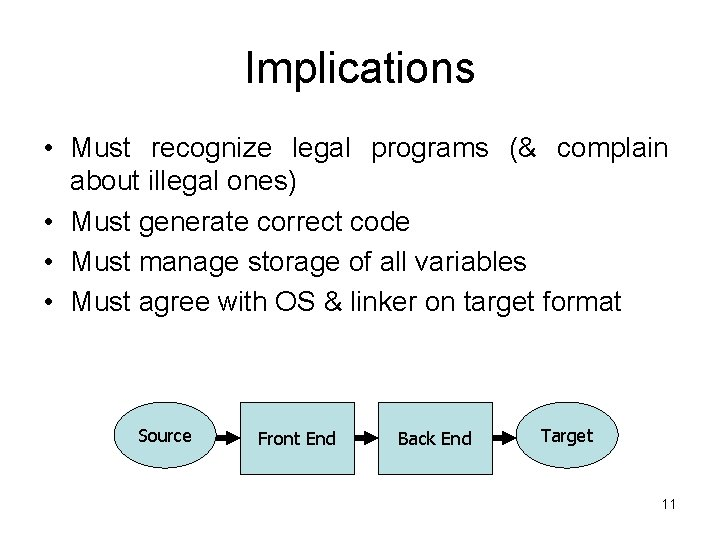 Implications • Must recognize legal programs (& complain about illegal ones) • Must generate