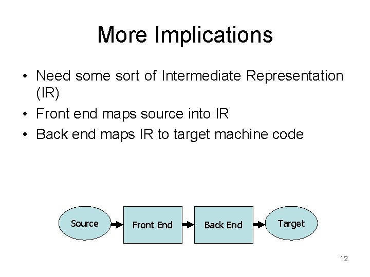 More Implications • Need some sort of Intermediate Representation (IR) • Front end maps