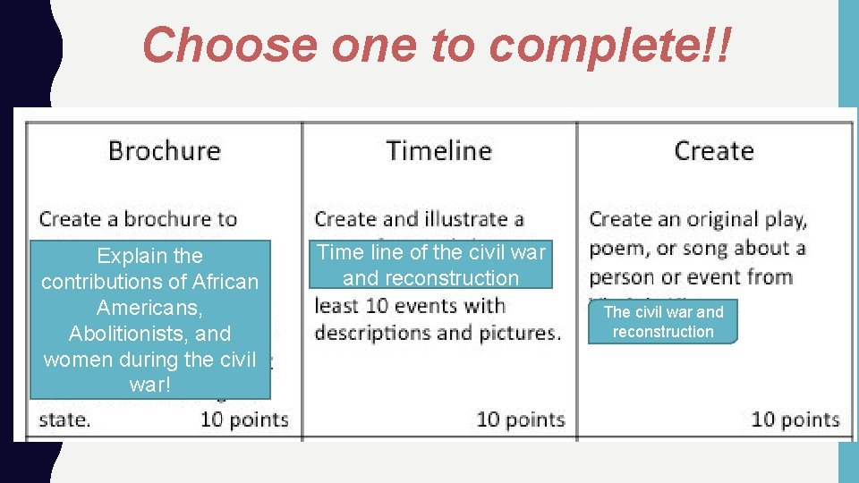 Choose one to complete!! Explain the contributions of African Americans, Abolitionists, and women during