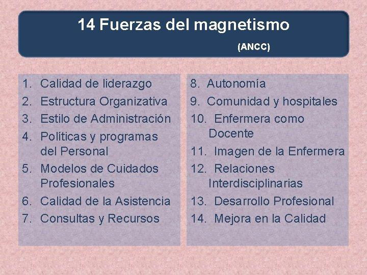 14 Fuerzas del magnetismo (ANCC) 1. 2. 3. 4. Calidad de liderazgo Estructura Organizativa
