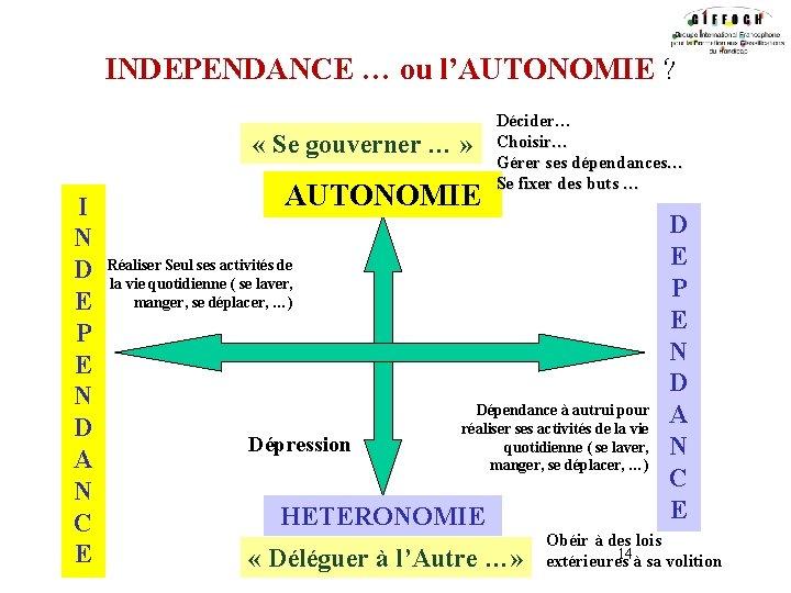 INDEPENDANCE … ou l'AUTONOMIE ? « Se gouverner … » I N D E