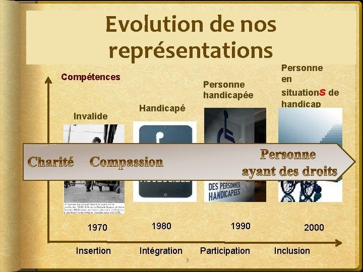 Evolution de nos représentations Compétences Invalide 1970 Insertion Personne handicapée Handicapé 1980 1990 Intégration