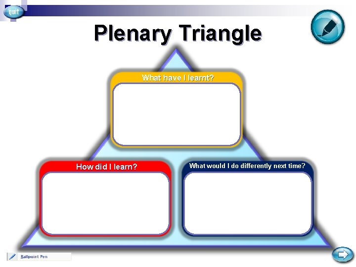 Plenary Triangle What have I learnt? How did I learn? What would I do
